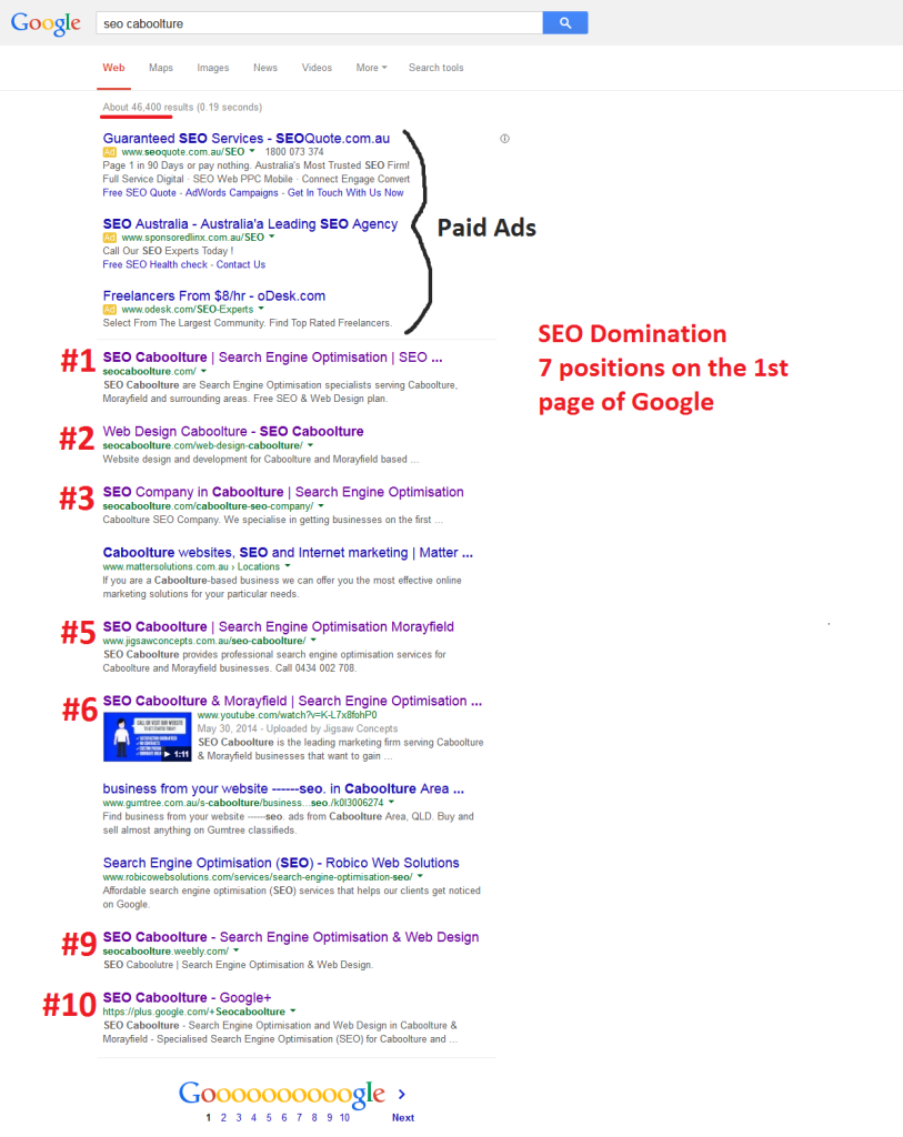 Google Rank Domination